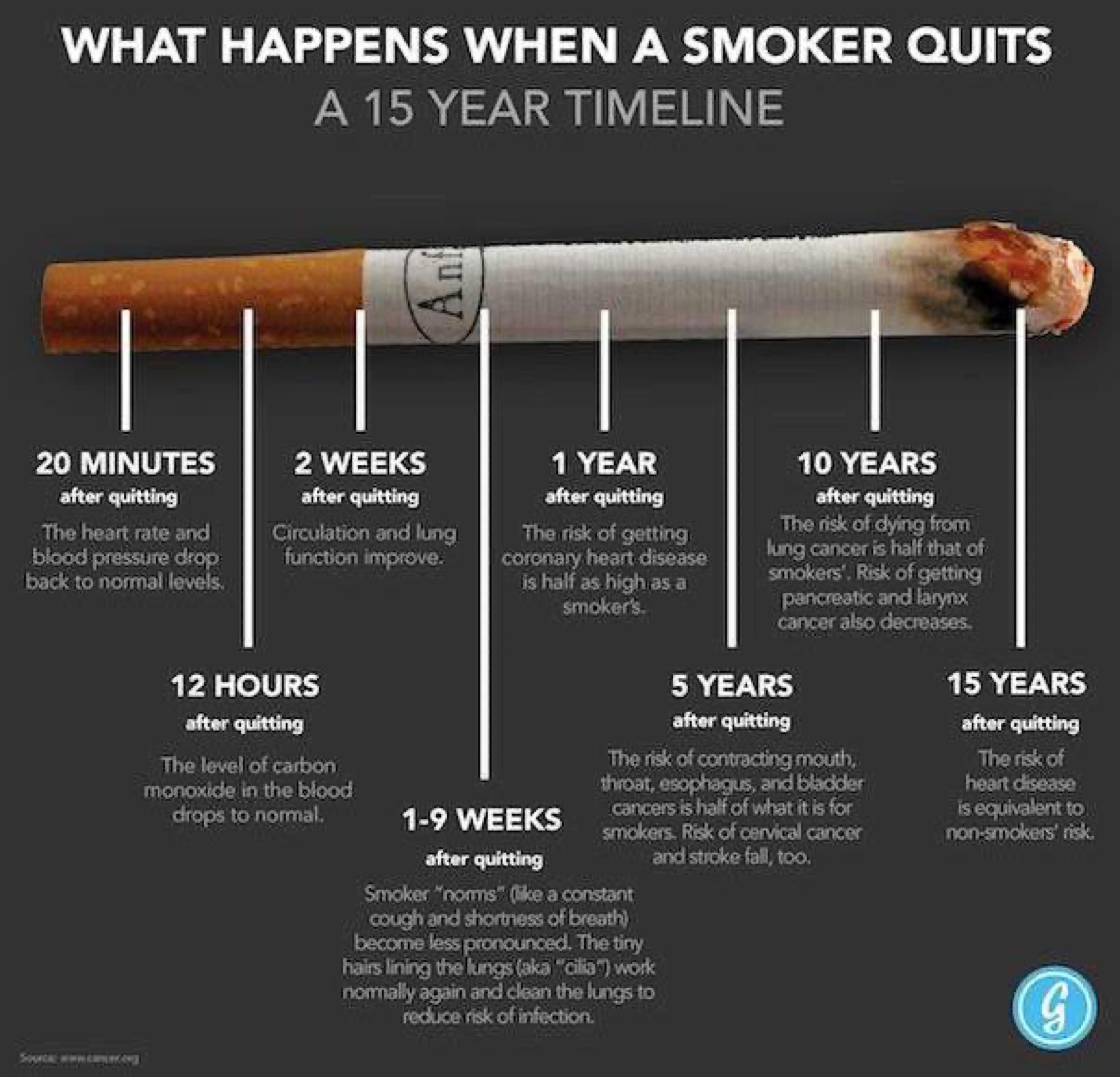 amoils - smoking poster