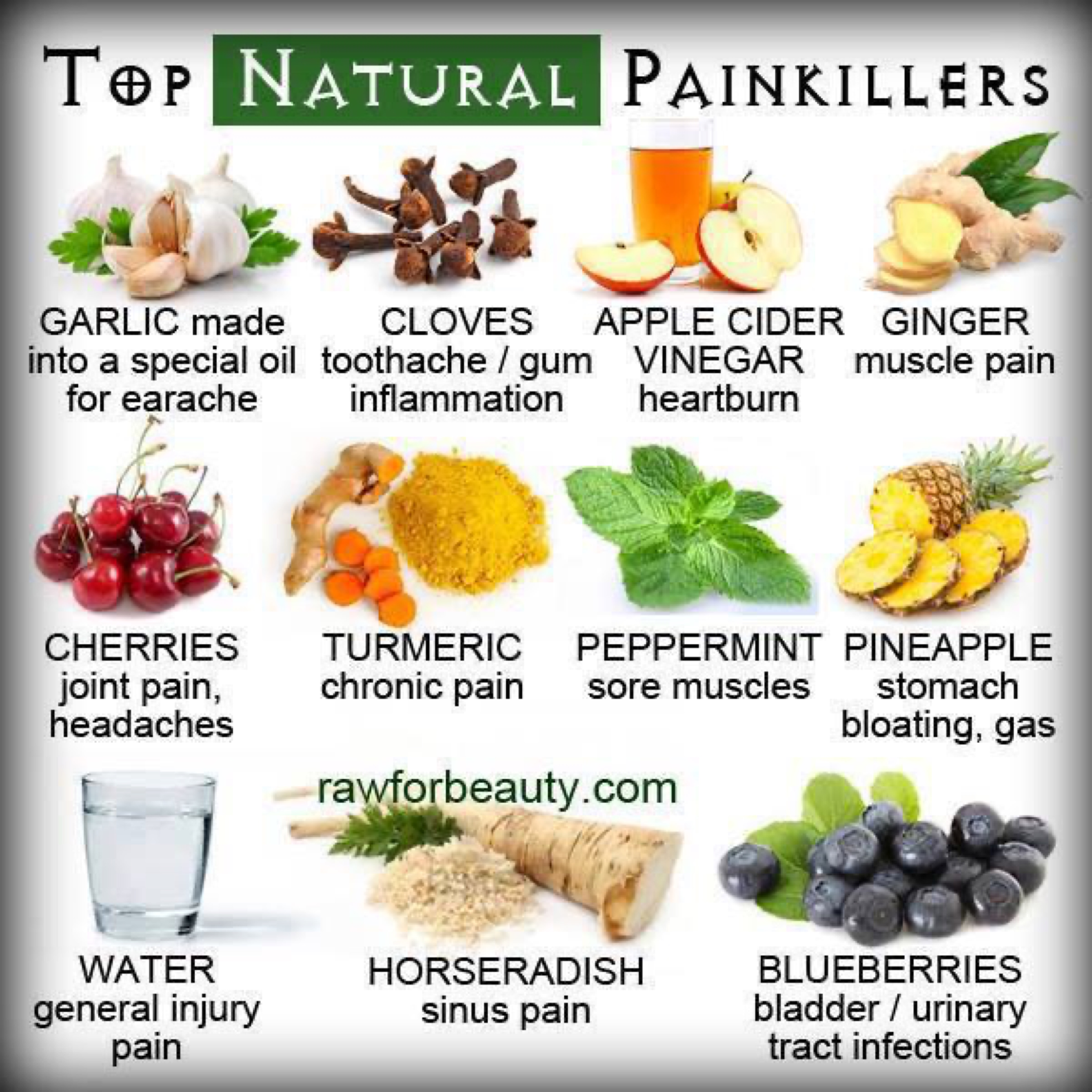 amoils - natural painkillers