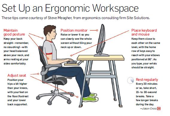 blog image - Ergonomics