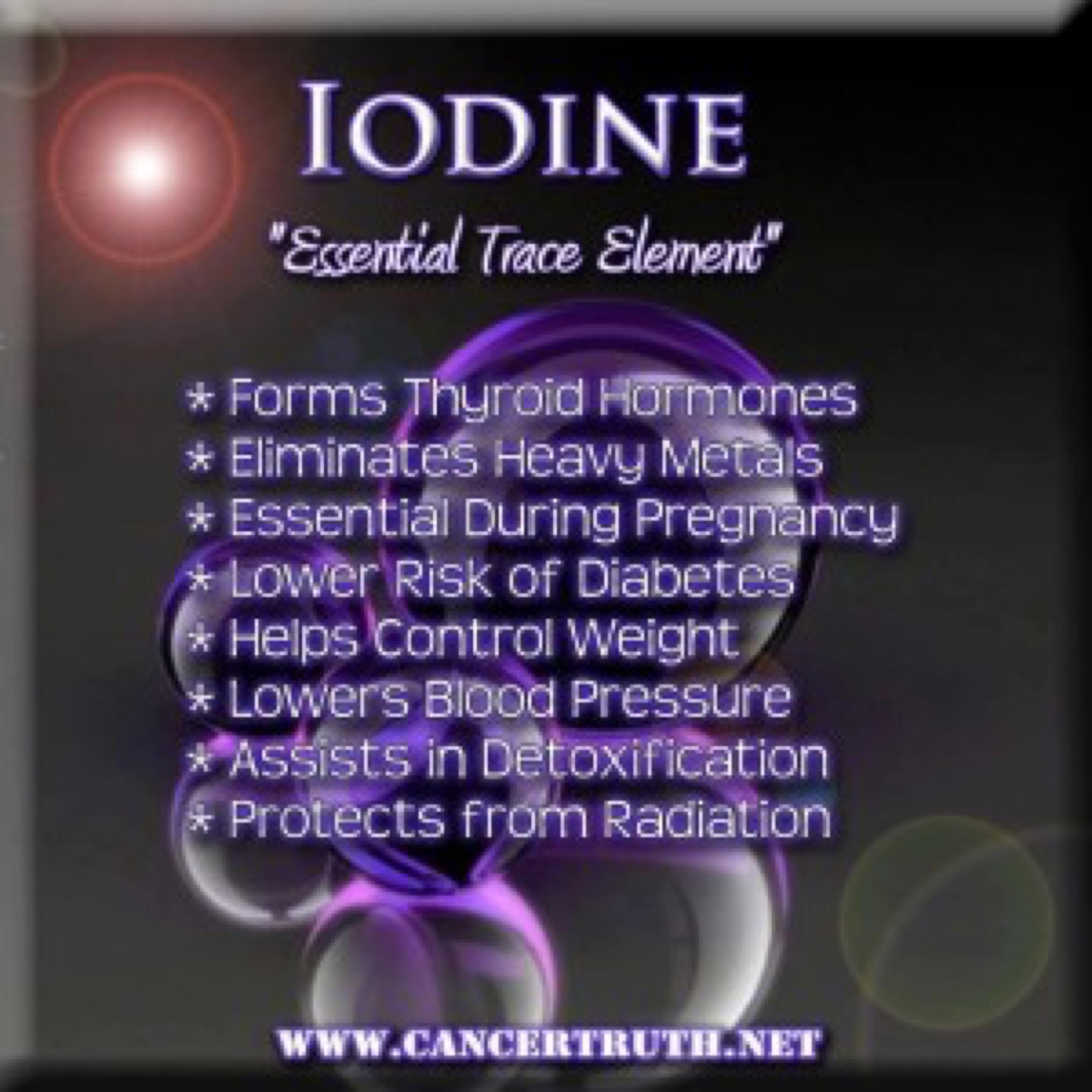 blog image - iodine poster